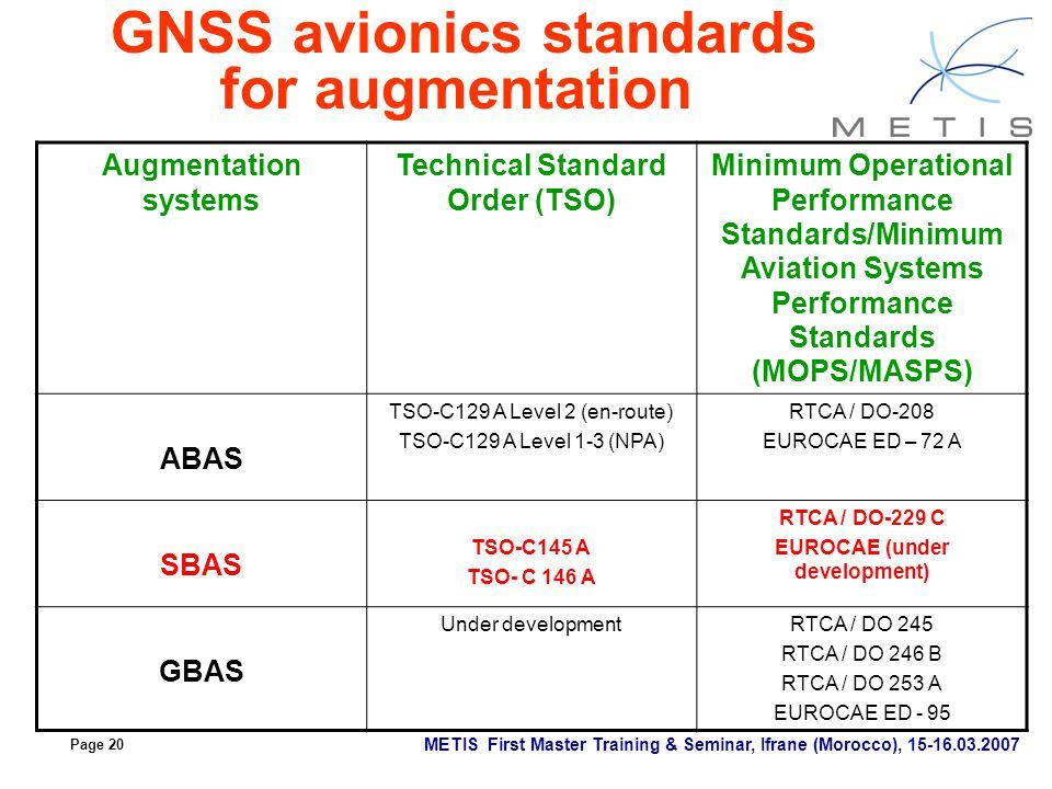 GNSS avionics standards for augmentation