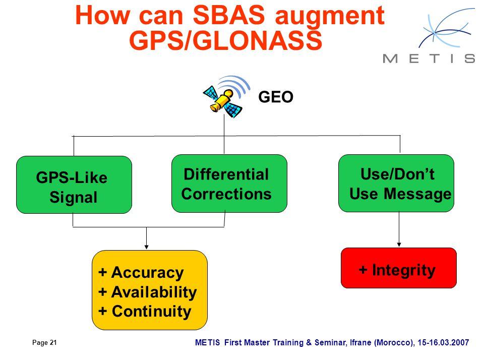 How can SBAS augment GPS/GLONASS