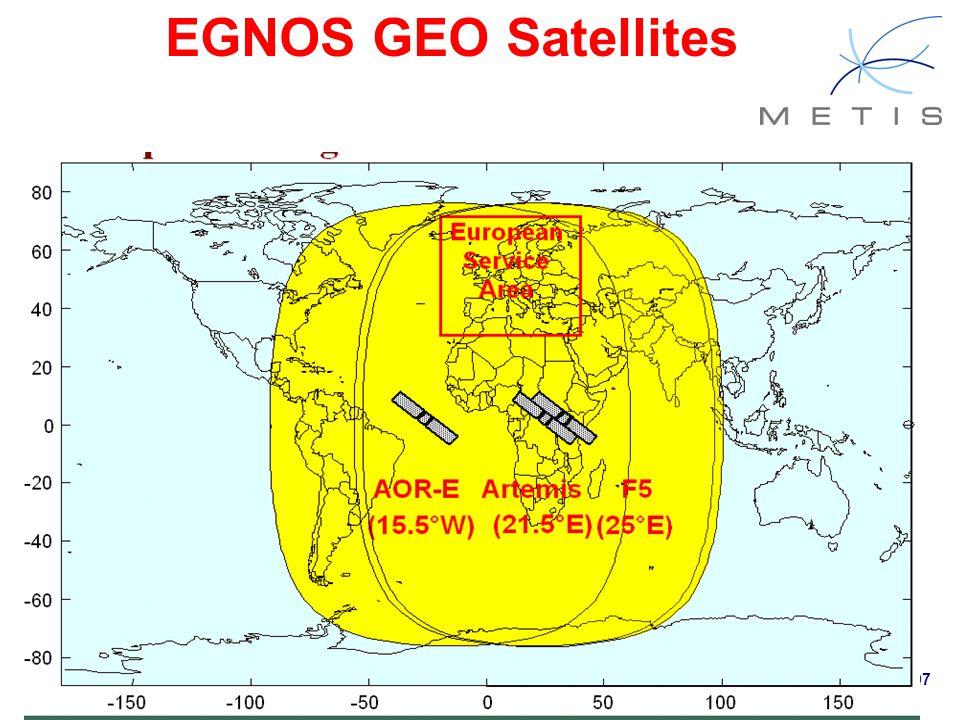 EGNOS GEO Satellites METIS First Master Training & Seminar, Ifrane (Morocco), 15-16.03.2007