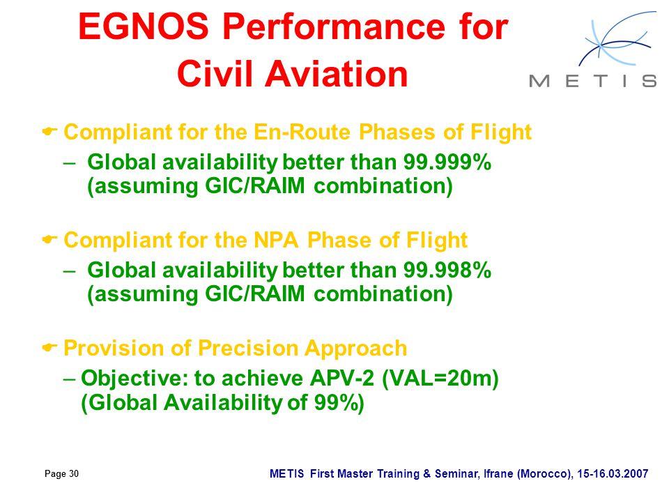 EGNOS Performance for Civil Aviation