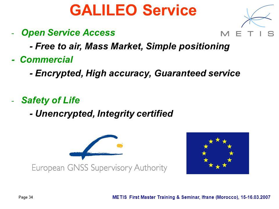 GALILEO Service Open Service Access