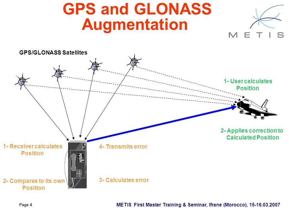 GPS and GLONASS Augmentation 2- Applies correction to