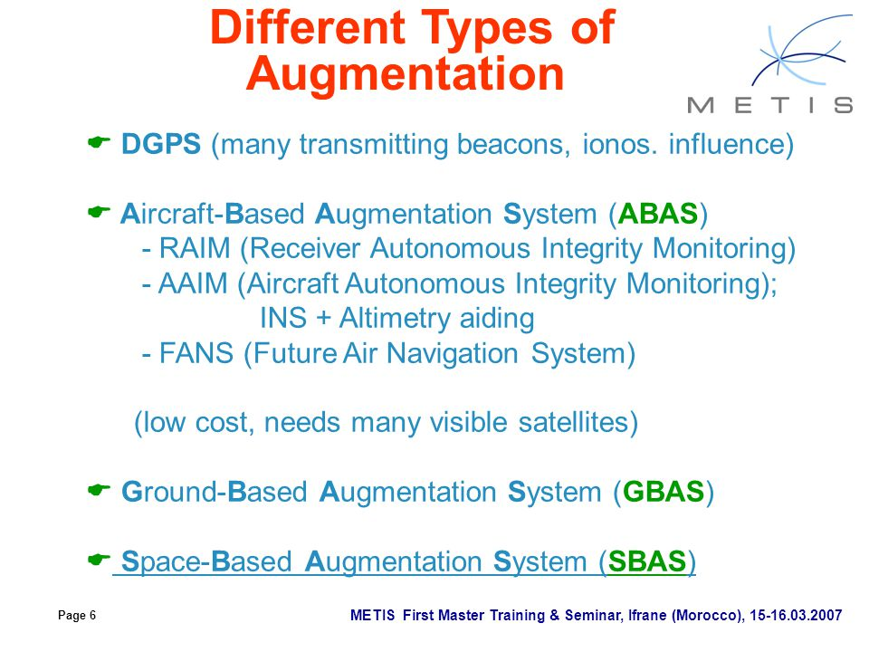 Different Types of Augmentation