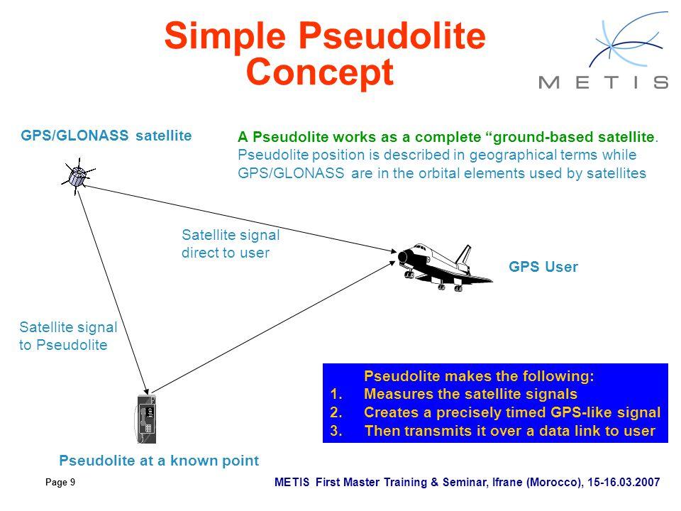 Simple Pseudolite Concept