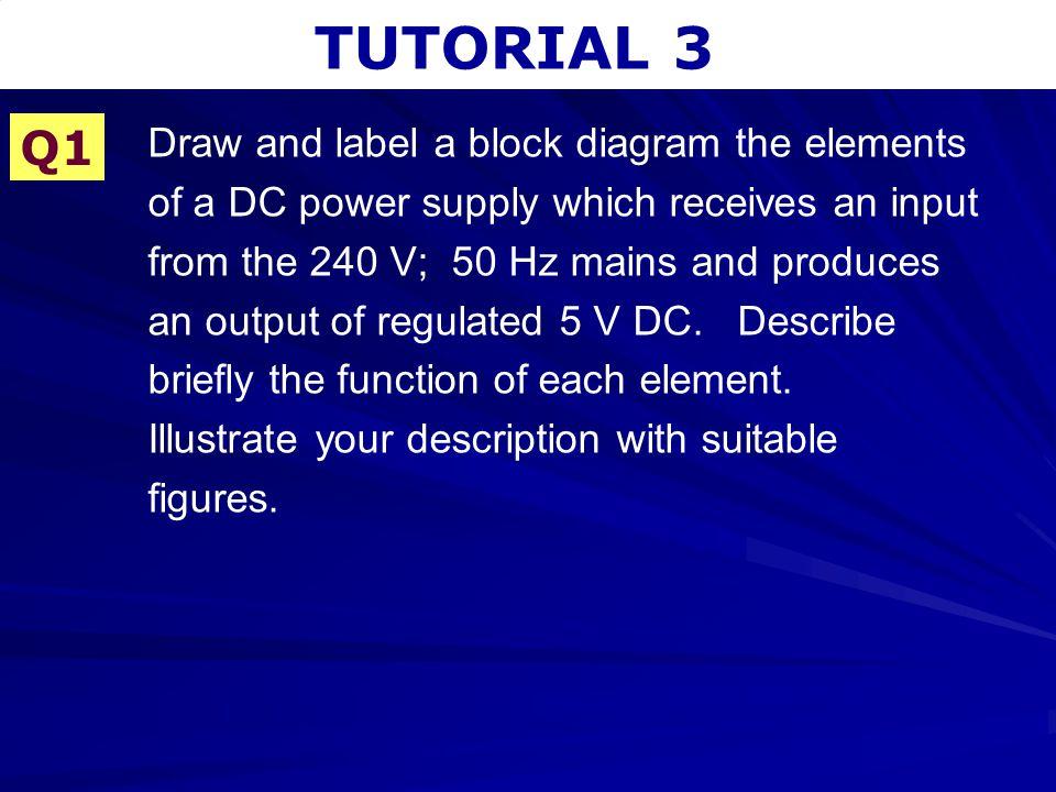 TUTORIAL 3 Q1.
