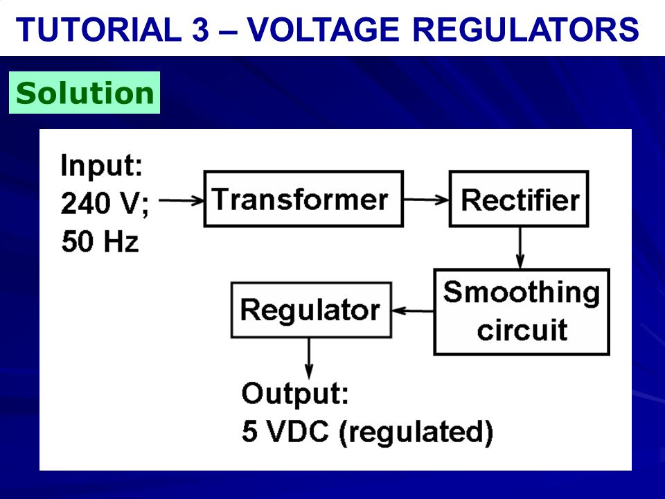 TUTORIAL 3 – VOLTAGE REGULATORS