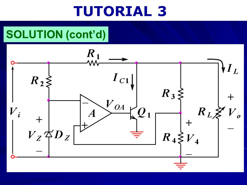 TUTORIAL 3 SOLUTION (cont'd)