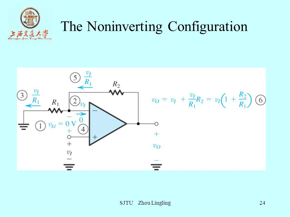 The Noninverting Configuration