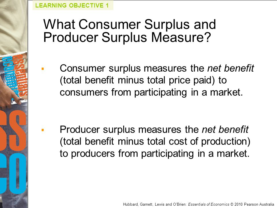 What Consumer Surplus and Producer Surplus Measure