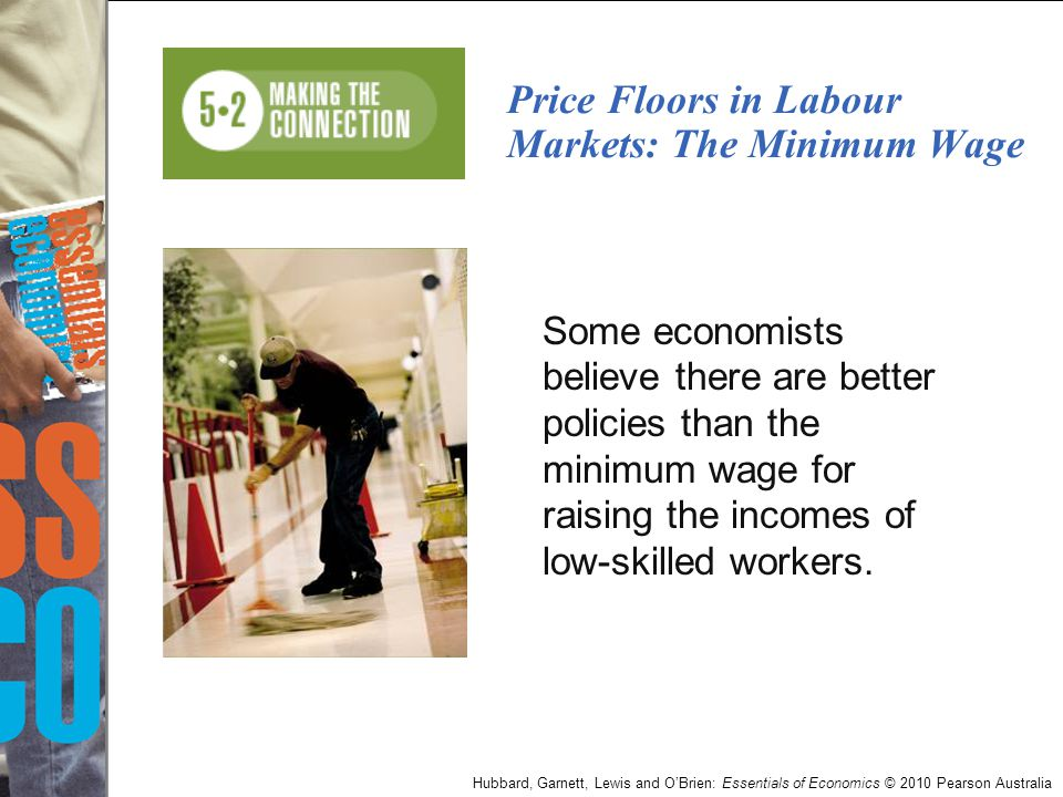 Price Floors in Labour Markets: The Minimum Wage