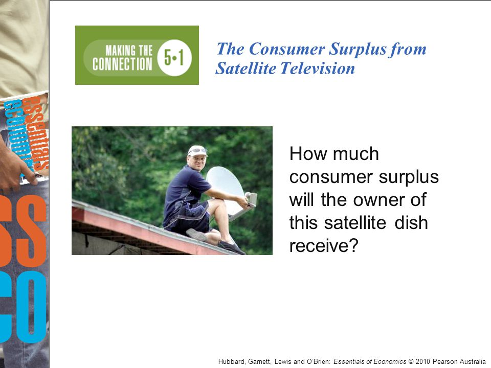 The Consumer Surplus from Satellite Television