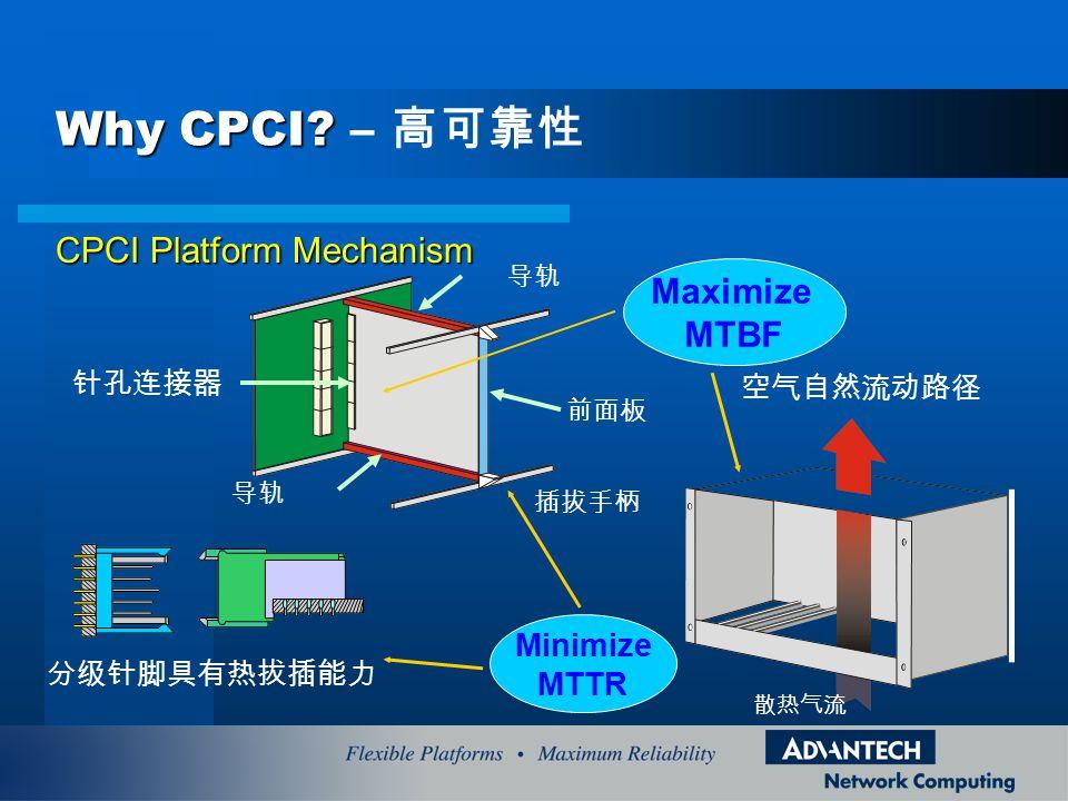 Why CPCI – 高可靠性 CPCI Platform Mechanism Maximize MTBF Minimize MTTR