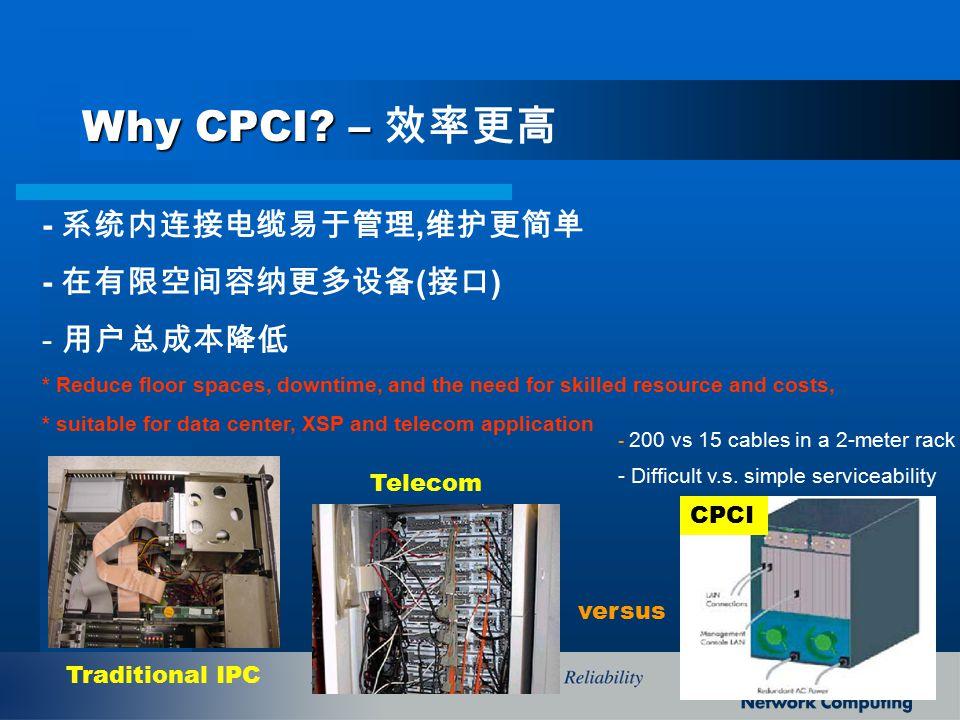 Why CPCI – 效率更高 - 系统内连接电缆易于管理,维护更简单 - 在有限空间容纳更多设备(接口) 用户总成本降低 Telecom