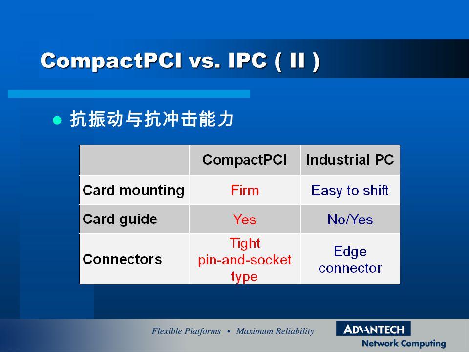 CompactPCI vs. IPC ( II ) 抗振动与抗冲击能力