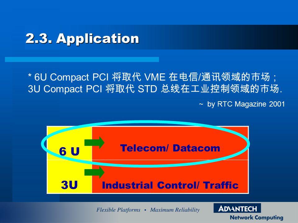 Industrial Control/ Traffic