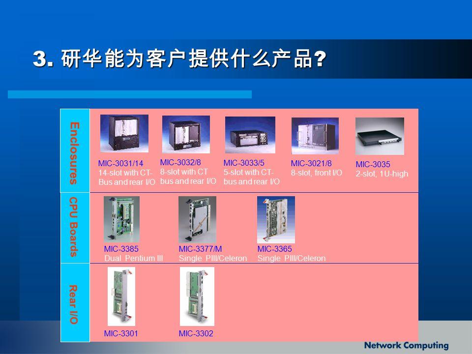 3. 研华能为客户提供什么产品 Enclosures CPU Boards Rear I/O MIC-3031/14