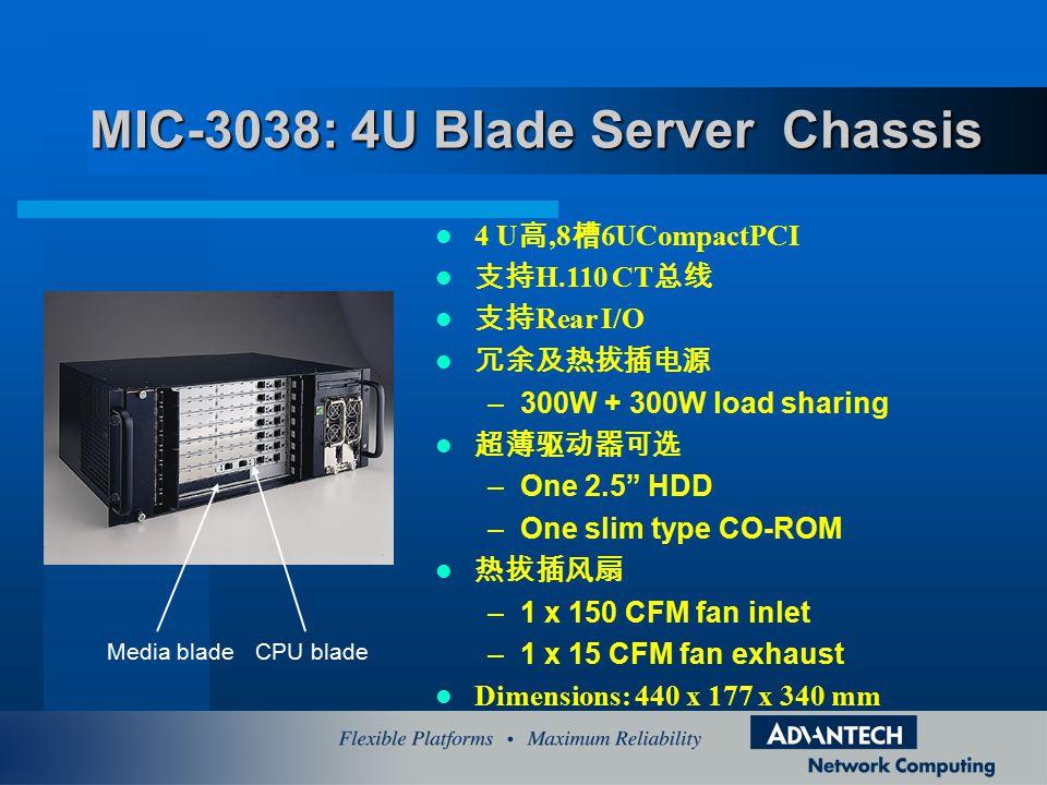 MIC-3038: 4U Blade Server Chassis