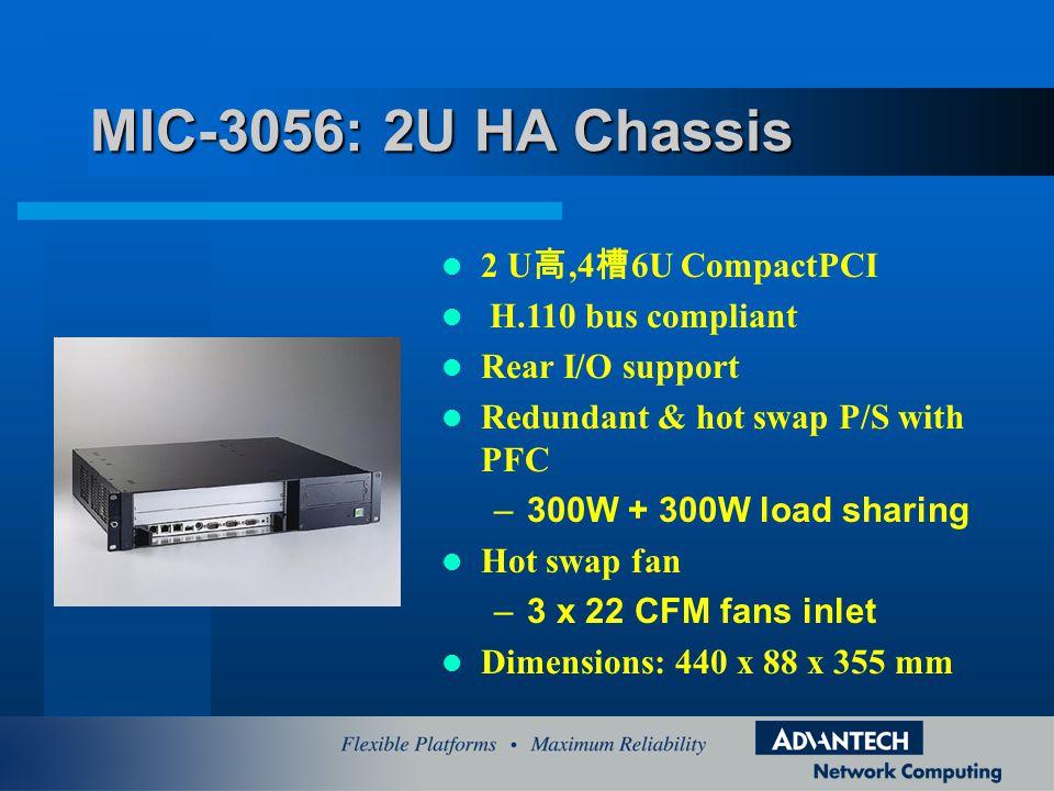 MIC-3056: 2U HA Chassis 2 U高,4槽6U CompactPCI H.110 bus compliant
