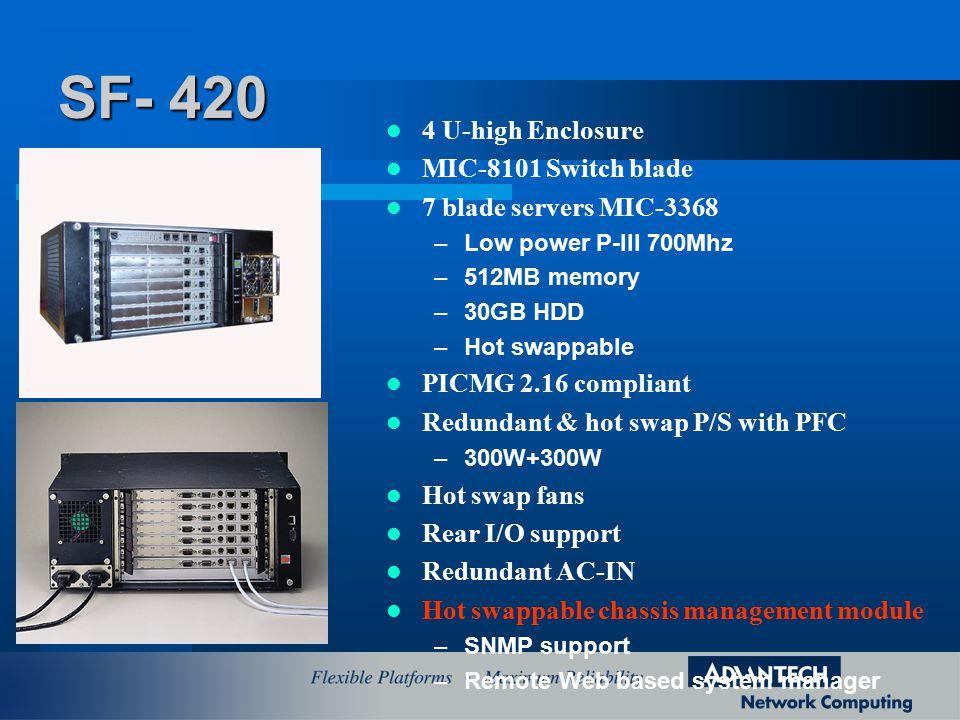 SF- 420 4 U-high Enclosure MIC-8101 Switch blade