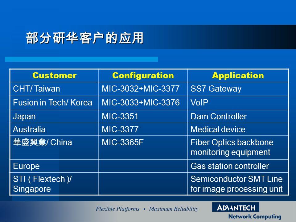 部分研华客户的应用 Customer Configuration Application CHT/ Taiwan