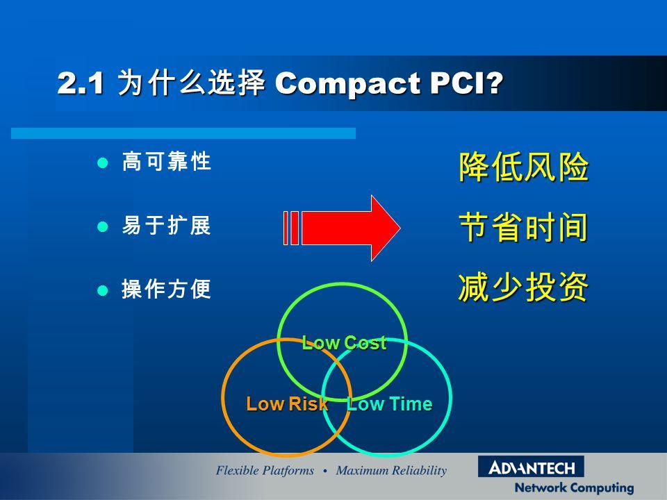 降低风险 节省时间 减少投资 2.1 为什么选择 Compact PCI 高可靠性 易于扩展 操作方便 Low Cost Low Risk