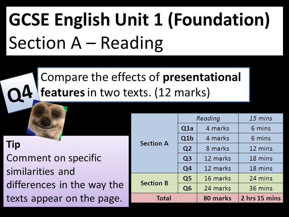 Q4 GCSE English Unit 1 (Foundation) Section A – Reading