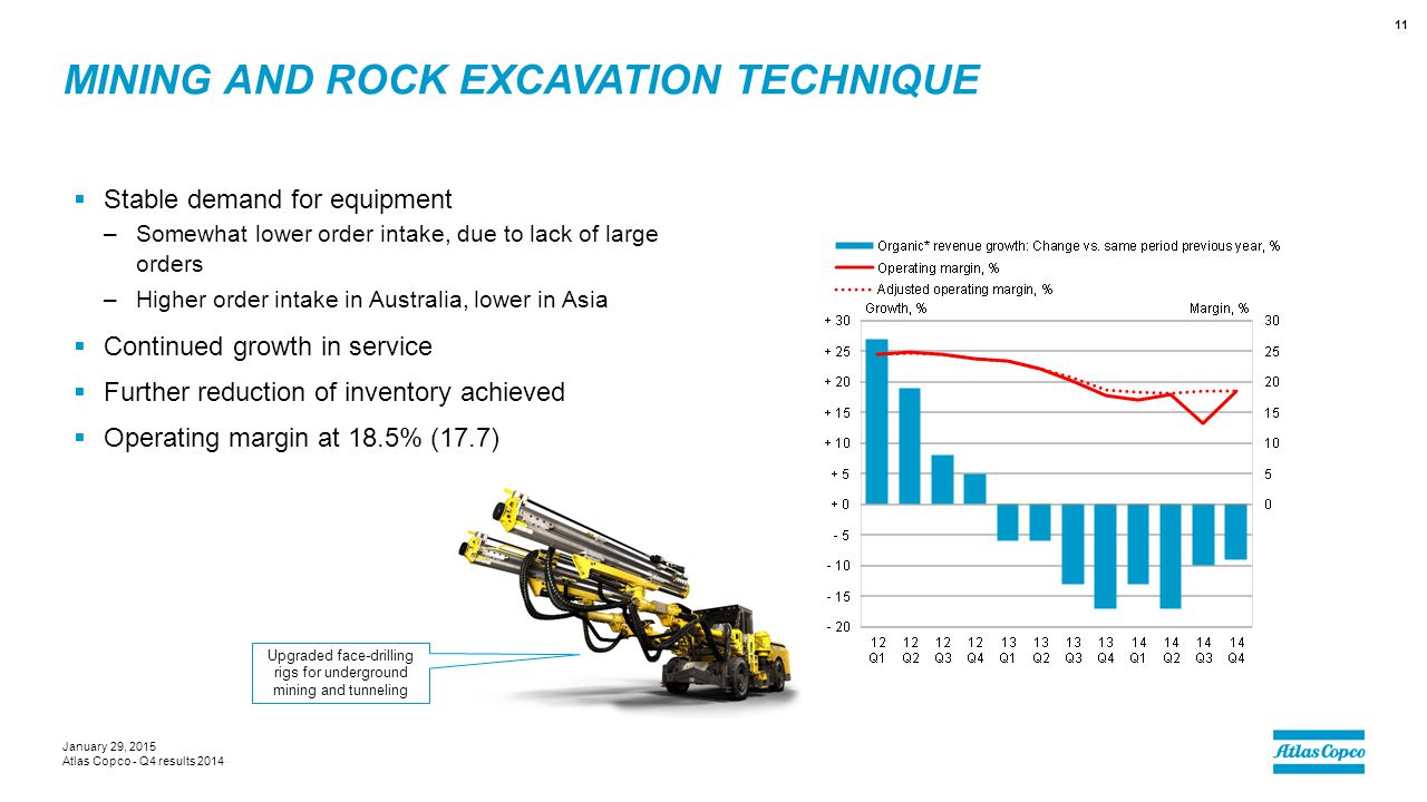 Mining and Rock Excavation Technique