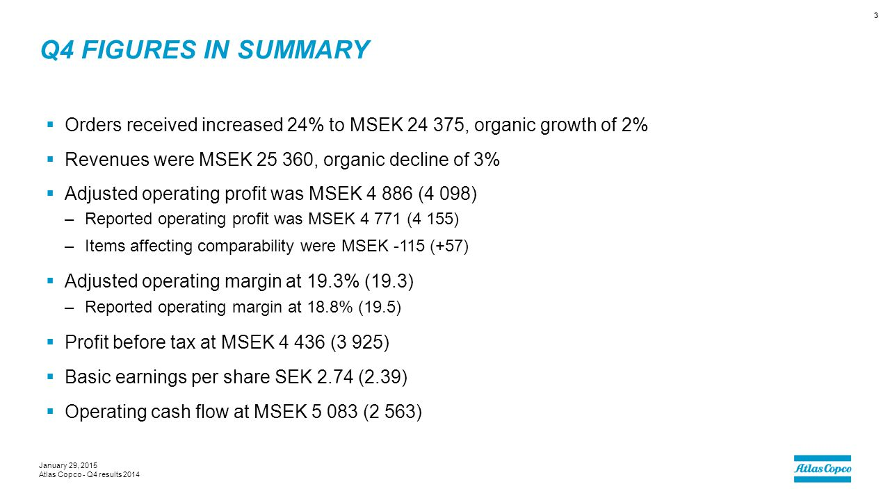 Q4 figures in summary Orders received increased 24% to MSEK 24 375, organic growth of 2% Revenues were MSEK 25 360, organic decline of 3%