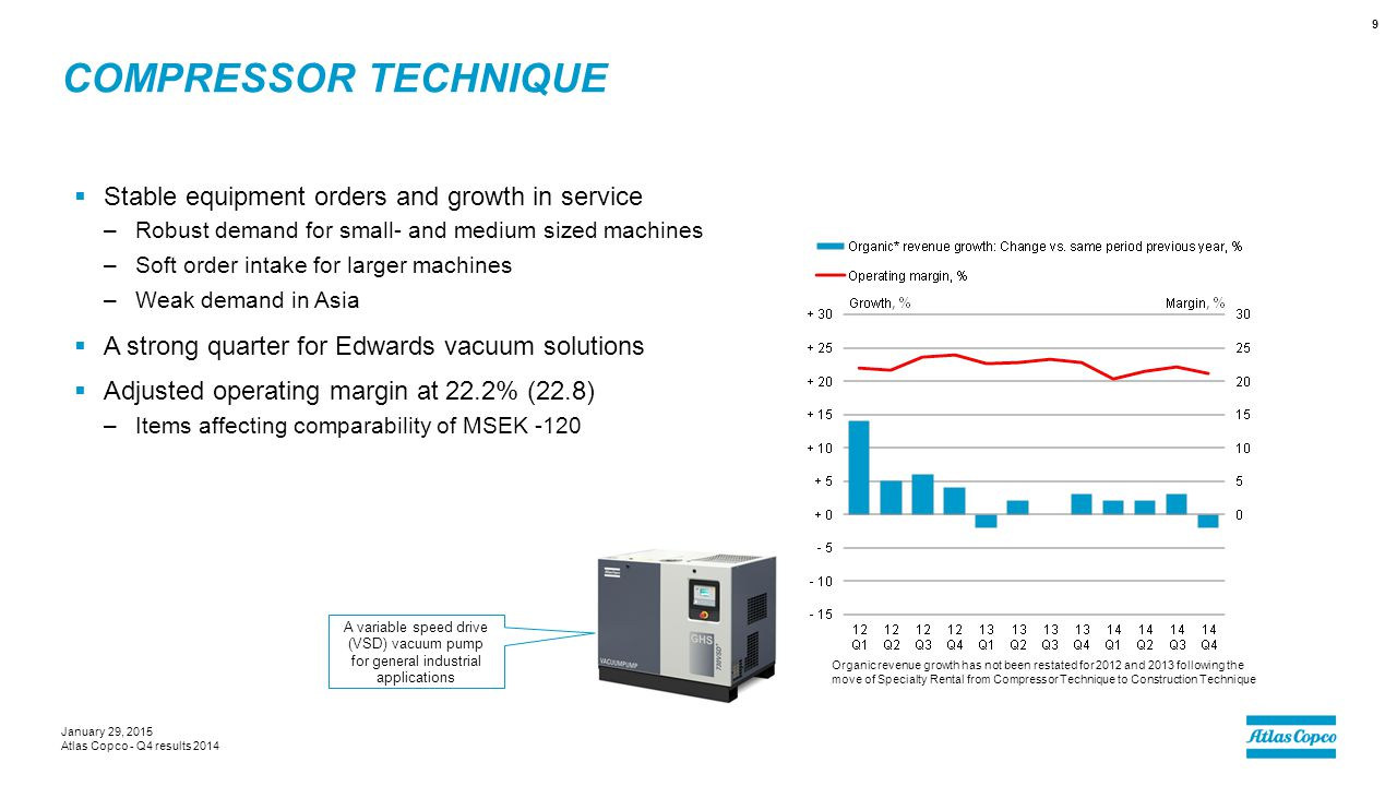 Compressor Technique Stable equipment orders and growth in service