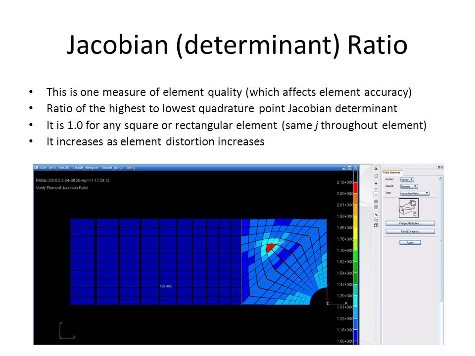 Jacobian (determinant) Ratio