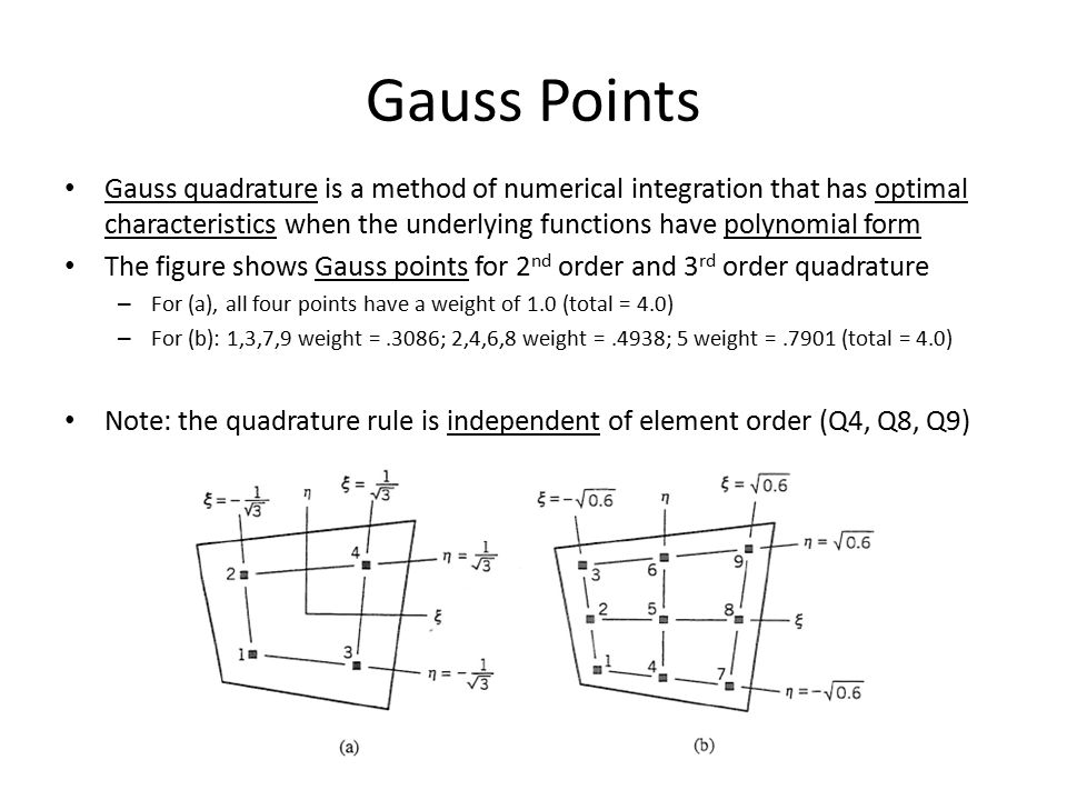 Gauss Points