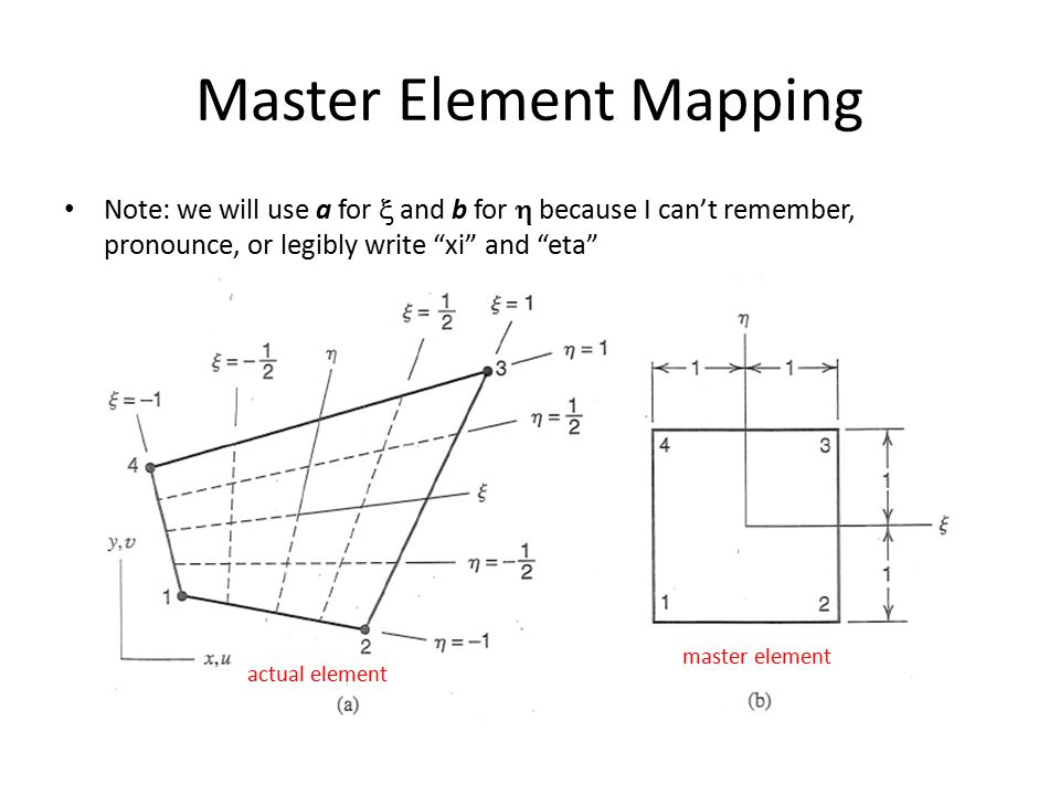 Master Element Mapping