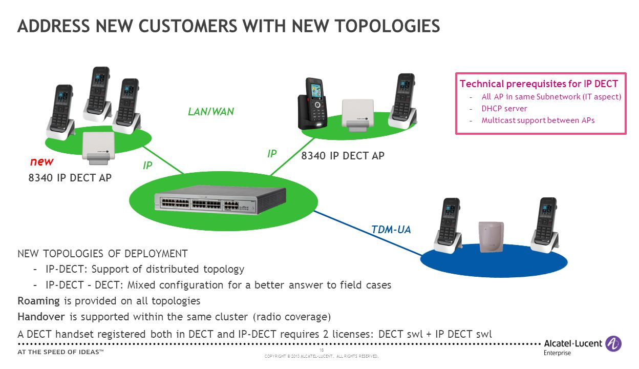 ADDRESS NEW CUSTOMERS WITH NEW TOPOLOGIES