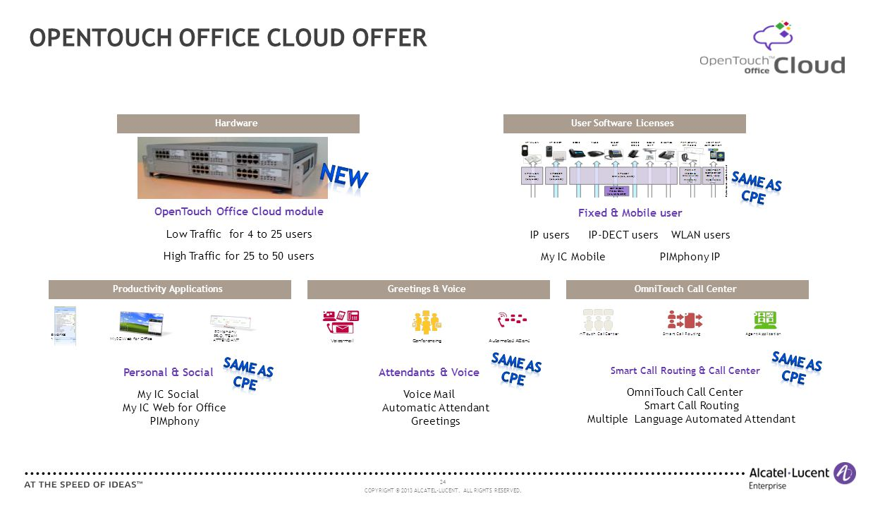 OPENTOUCH OFFICE CLOUD OFFER