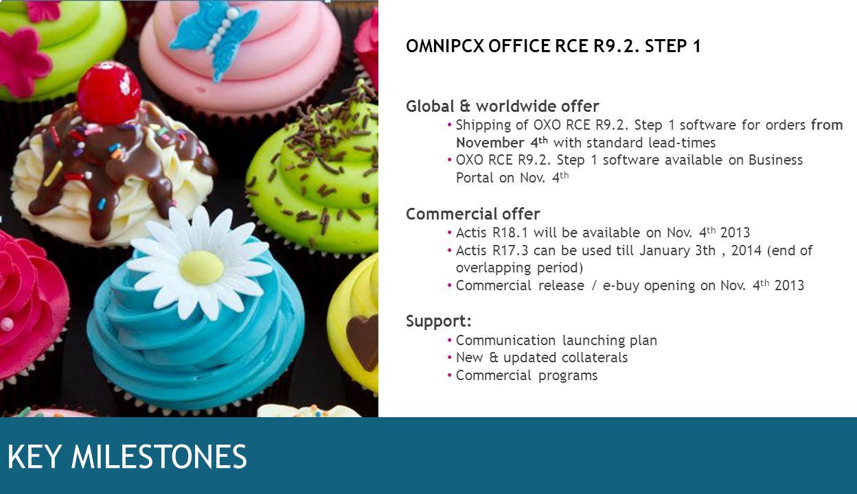 KEY MILESTONES OMNIPCX OFFICE RCE R9.2. STEP 1