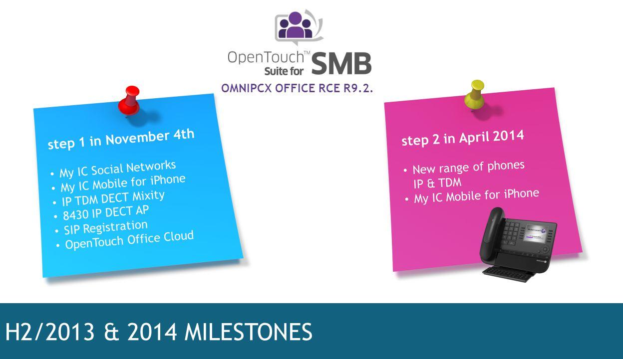 H2/2013 & 2014 MILESTONES step 1 in November 4th step 2 in April 2014