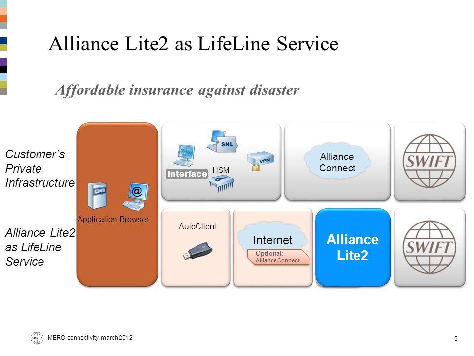 Alliance Lite2 as LifeLine Service