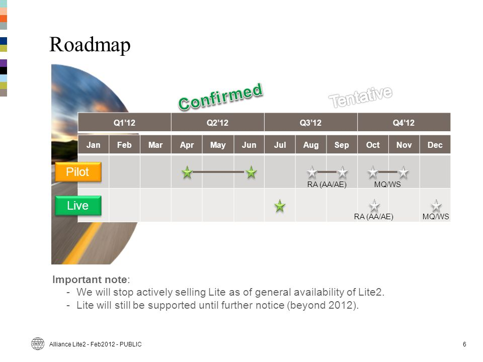 Roadmap Confirmed Tentative Pilot Live Important note: