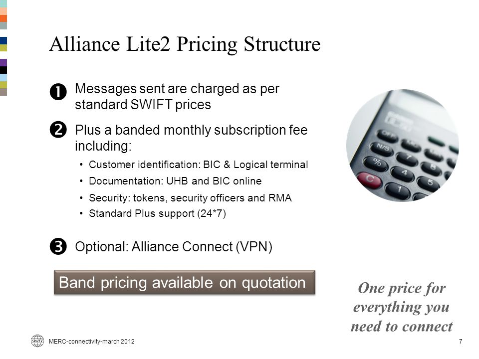 Alliance Lite2 Pricing Structure