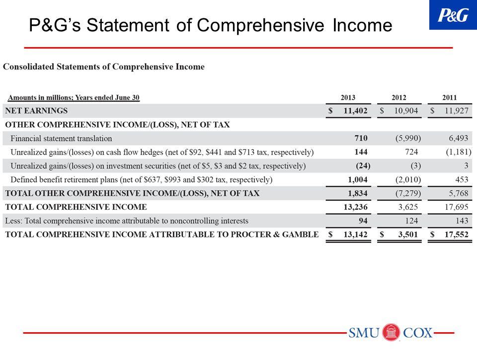 P&G's Statement of Comprehensive Income