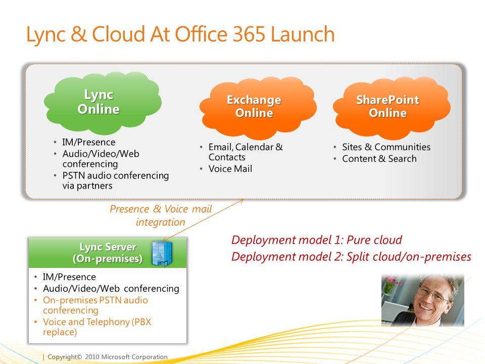 Lync & Cloud At Office 365 Launch