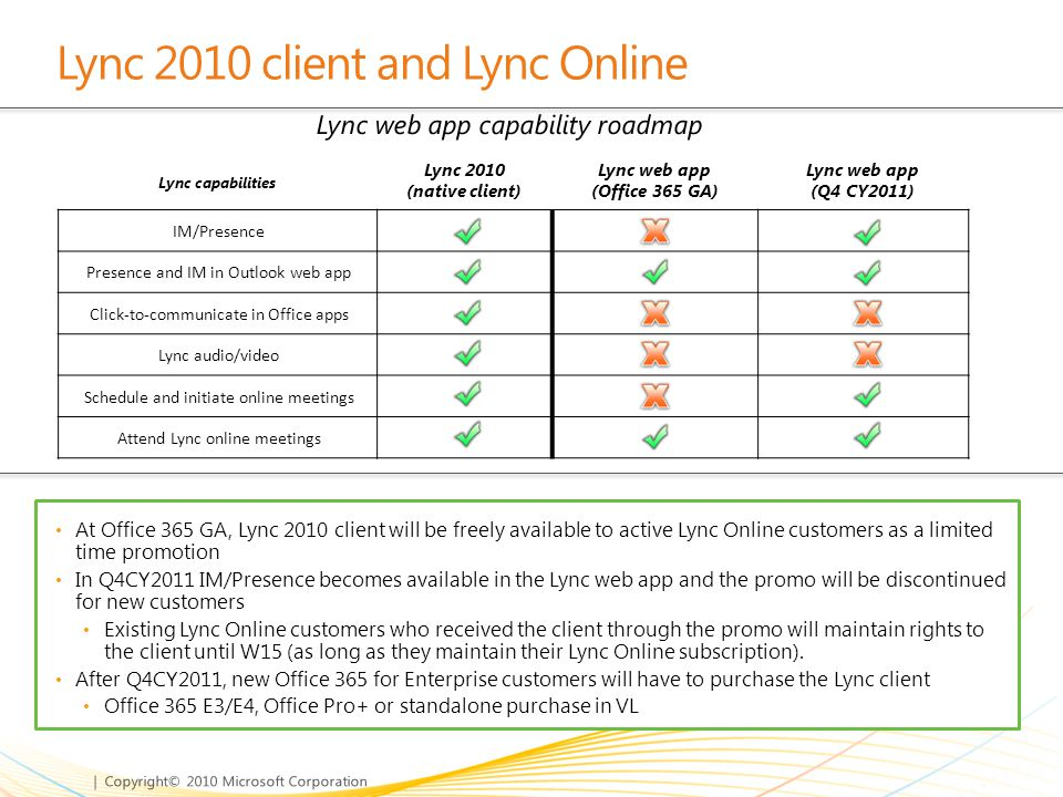 Lync 2010 client and Lync Online