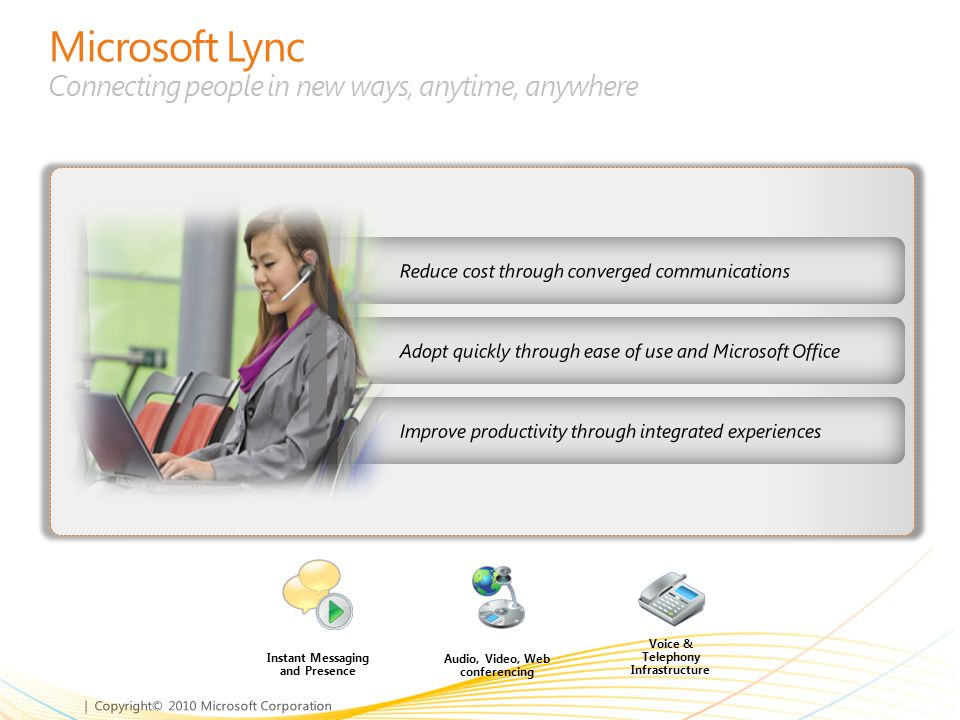 Microsoft Lync Connecting people in new ways, anytime, anywhere