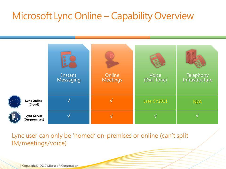 Microsoft Lync Online – Capability Overview