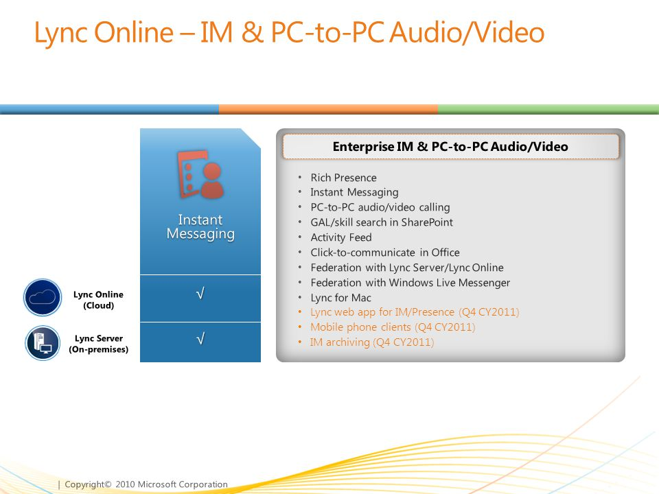 Lync Online – IM & PC-to-PC Audio/Video