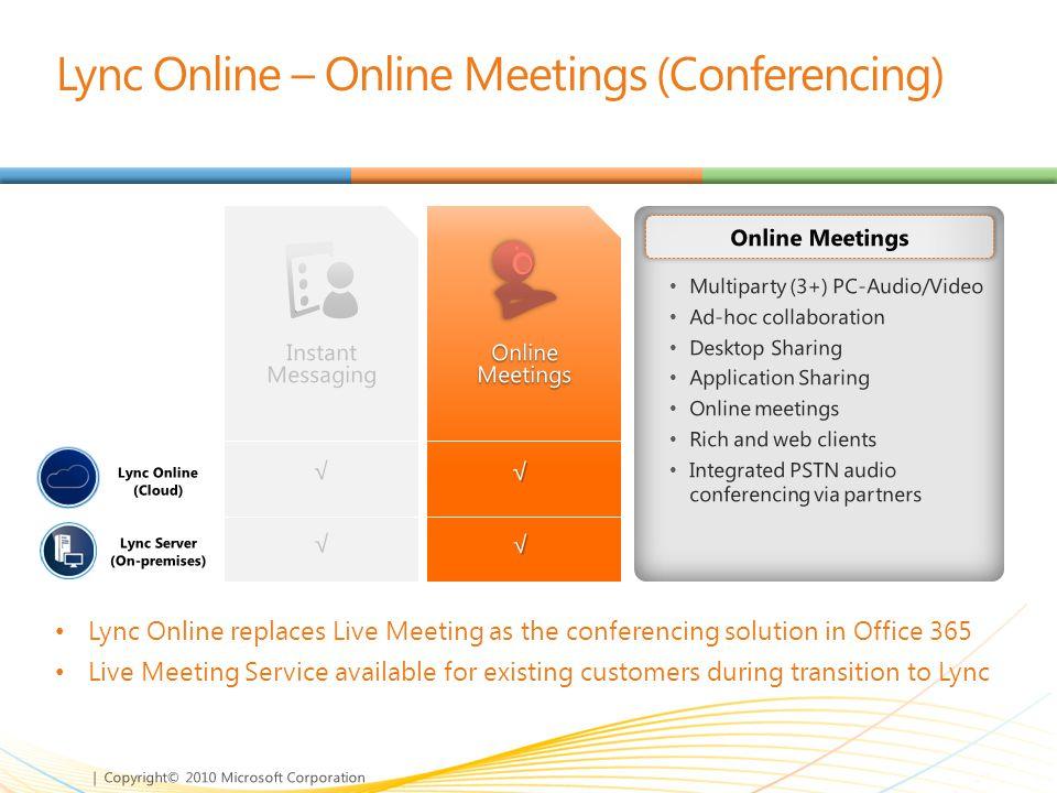 Lync Online – Online Meetings (Conferencing)