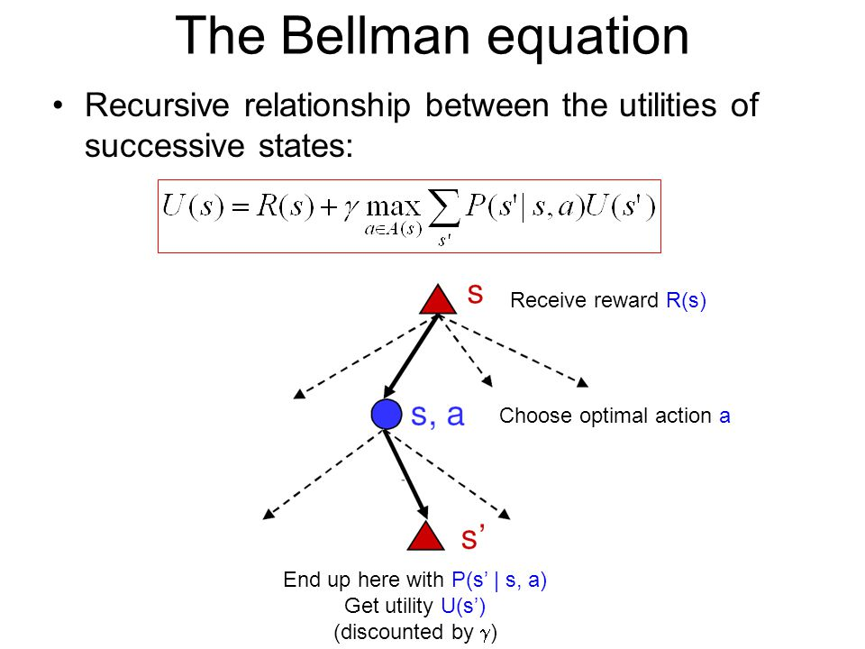The Bellman equation Recursive relationship between the utilities of successive states: Receive reward R(s)