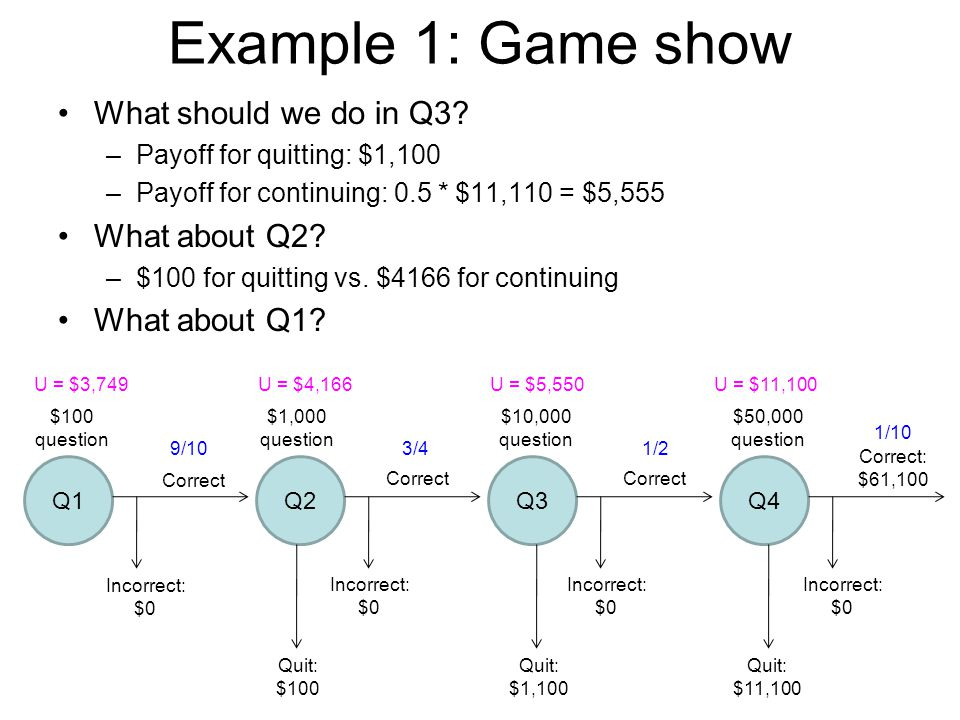 Example 1: Game show What should we do in Q3 What about Q2