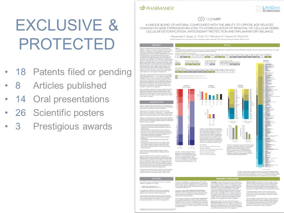 EXCLUSIVE & PROTECTED 18 Patents filed or pending 8 Articles published