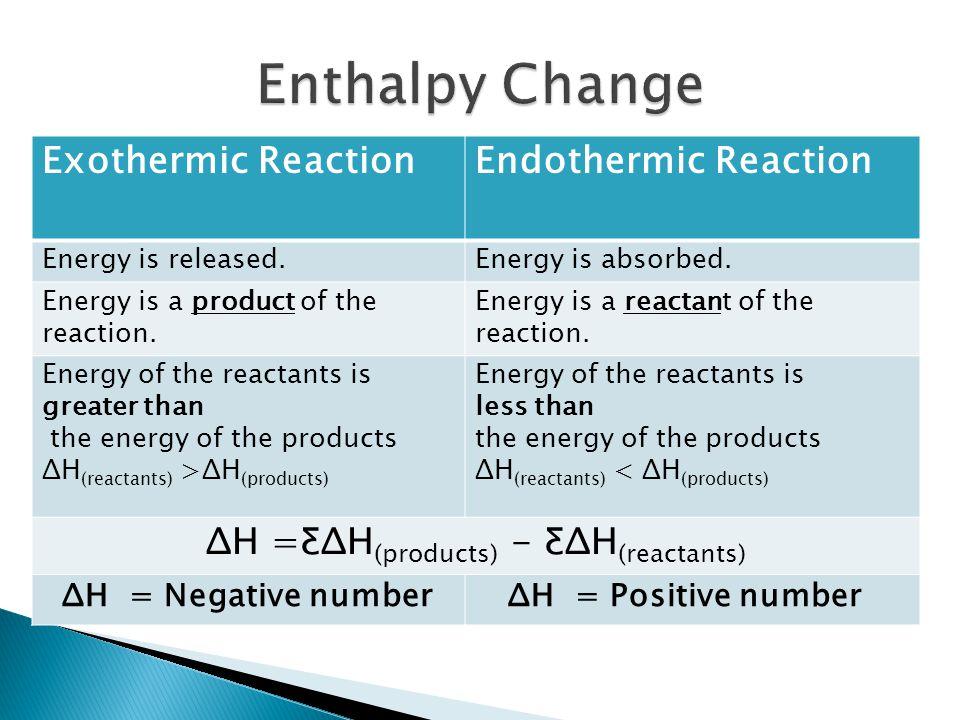 ΔH =ƸΔH(products) - ƸΔH(reactants)